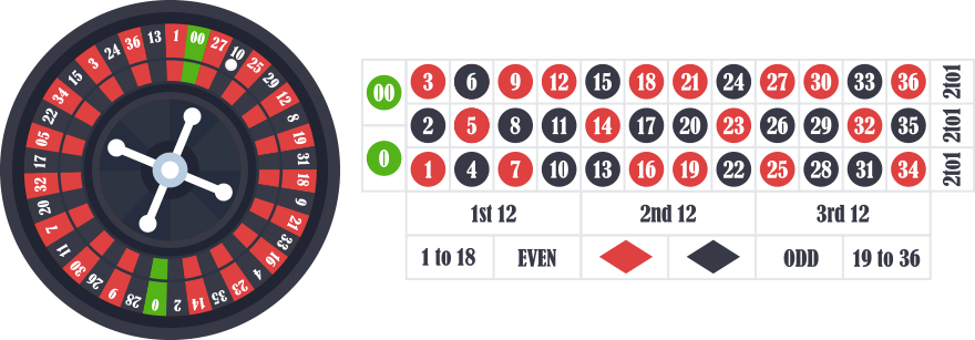 Complete roulette table