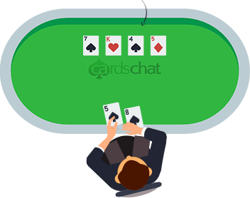 Understand Pot Odds & Implied Odds In Online Poker