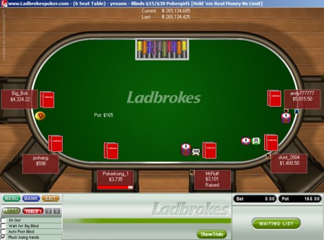 Ladbrokes Poker Login