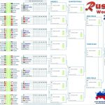 PokerStars is challenging people to fill in the blanks on this year's World Cup wall chart. (Image: excelgames247.blogspot.co.uk)