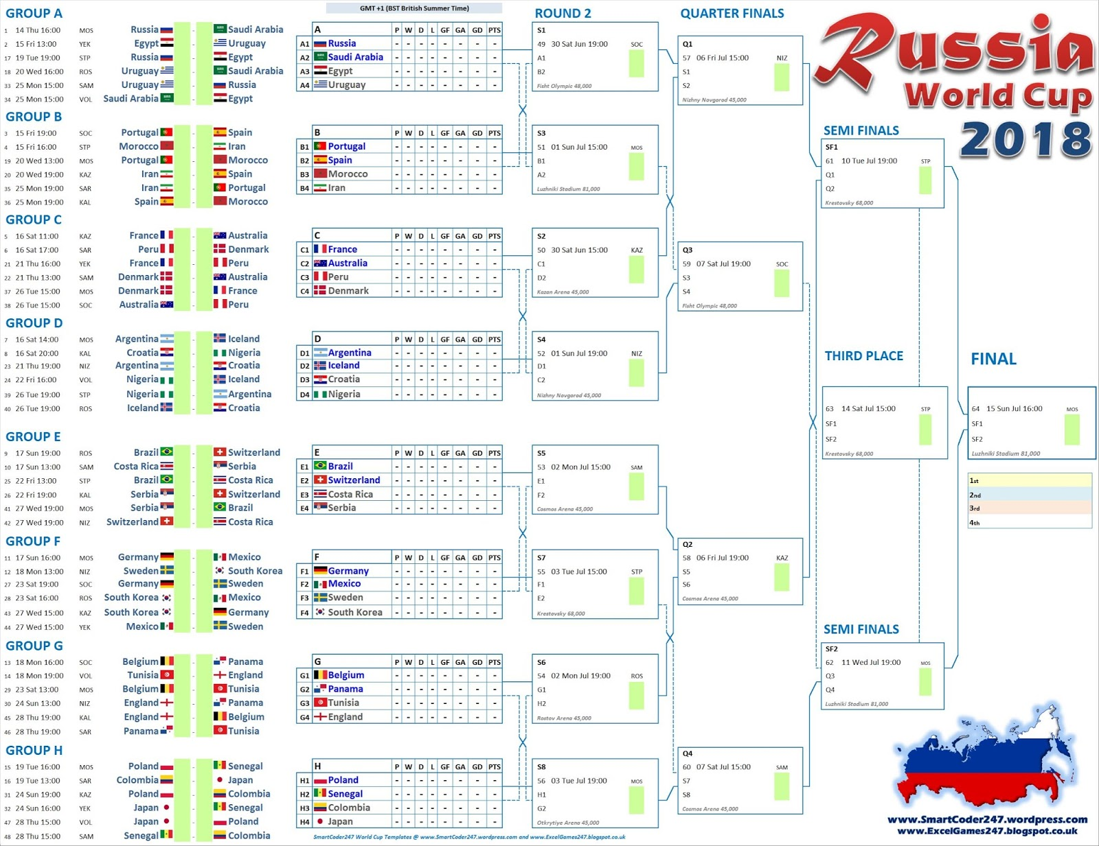 Pick the world cup fixtures chart updated wall