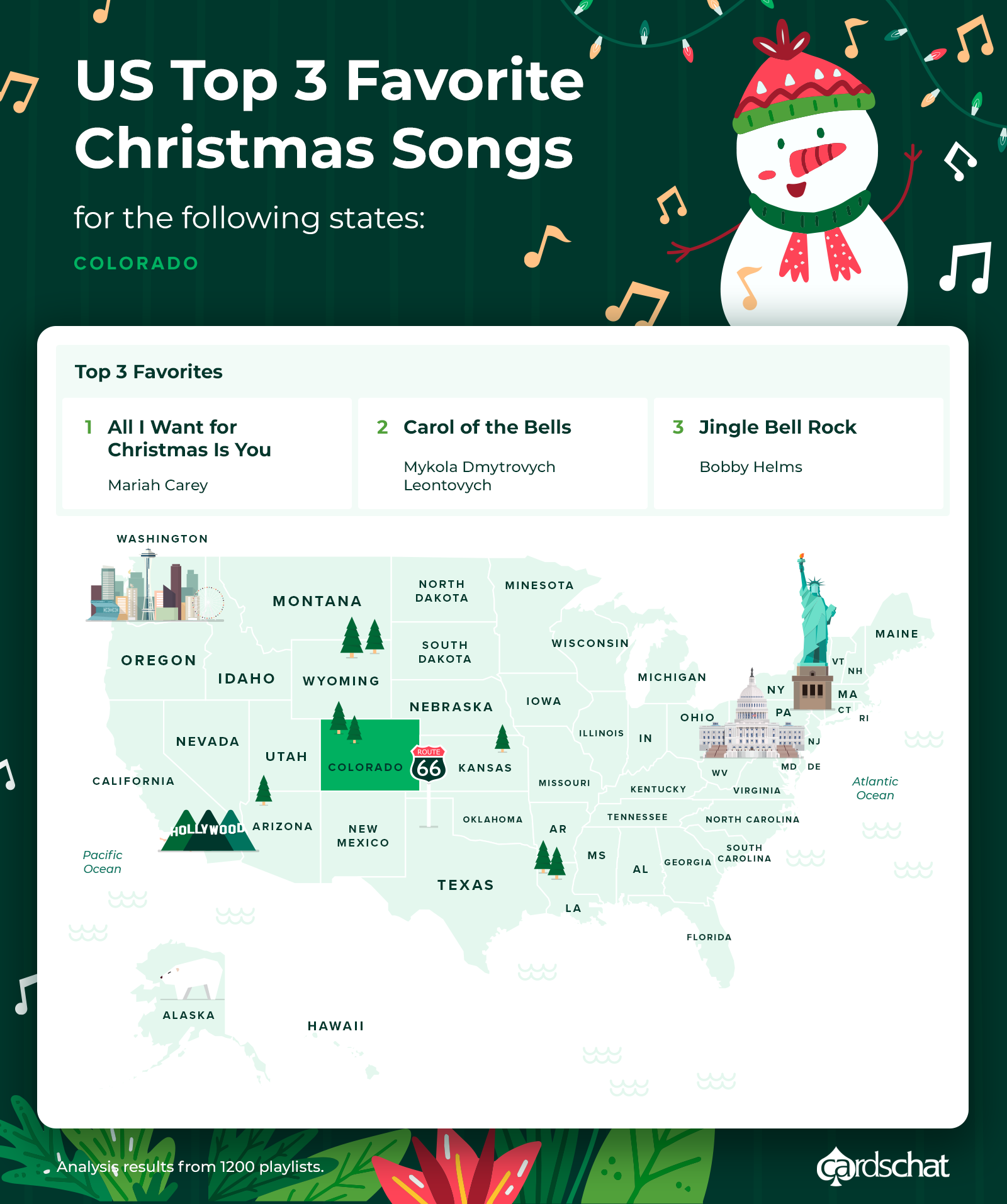 favorite christmas songs in colorado