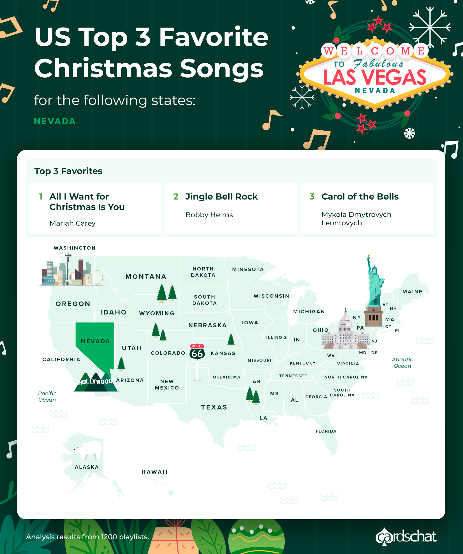 las vegas christmas songs