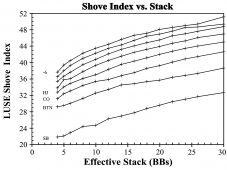 GTO Open-Shoving Index vs. Effective Stack