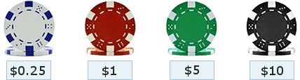 Texas Hold'em Chip Counts