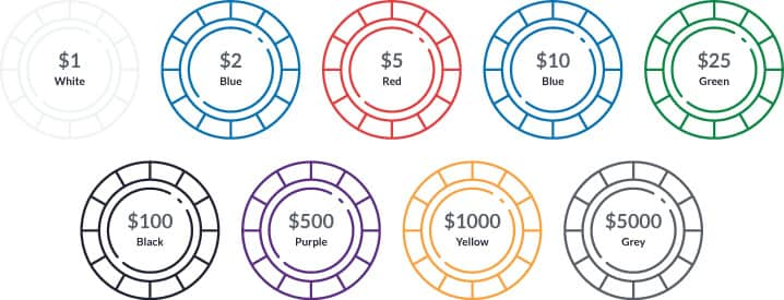 Poker Chips Colors