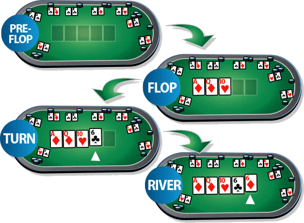 poker holdem rules