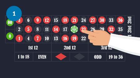 Online Roulette Guide 2019 - How To Win At Online Roulette