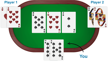poker equity example